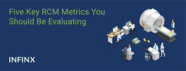 What are some of the RCM Productivity Metrics